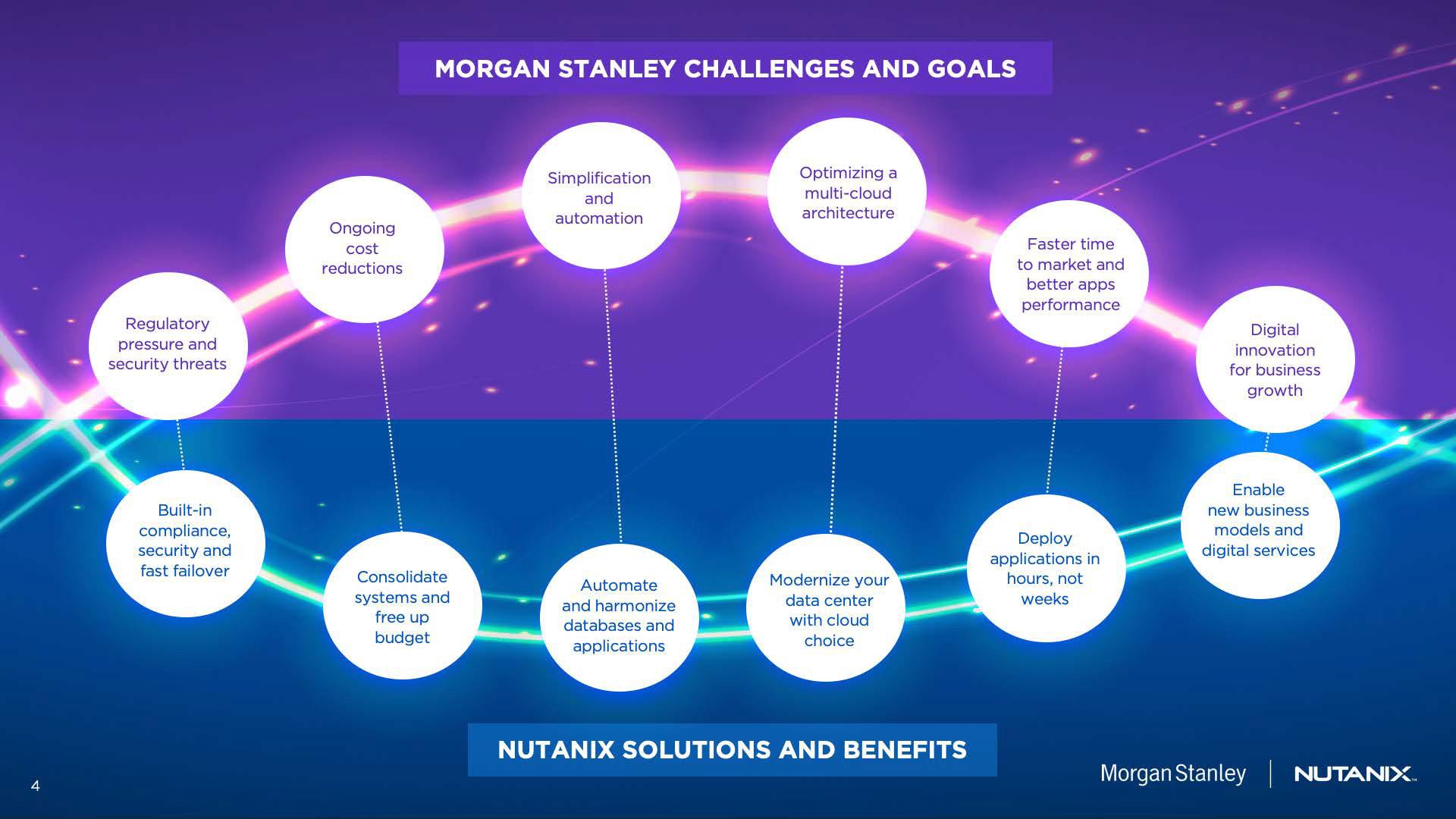 02078_Nutanix_Morgan_Stanley-Presentation_v1.6-4